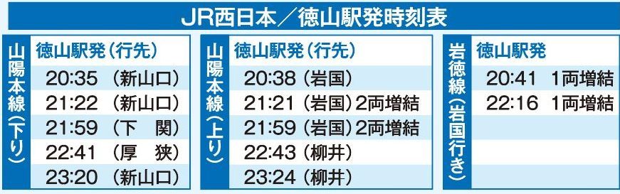 電車時刻表